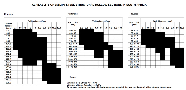 S355 Structural Tubing Association Of Steel Tube And Pipe